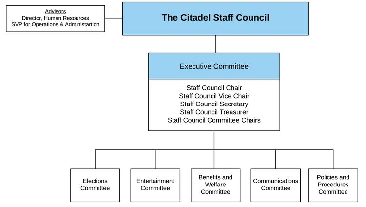 staff council org chart 2017