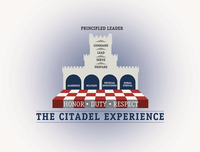 The_Citadel_Experience