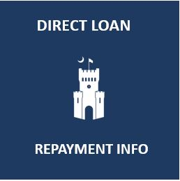 direct loan repayment info