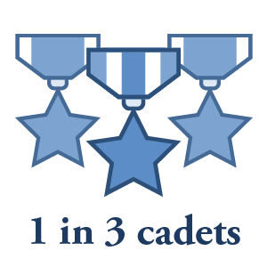 1 in 3 Cadets